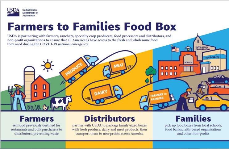 families food
