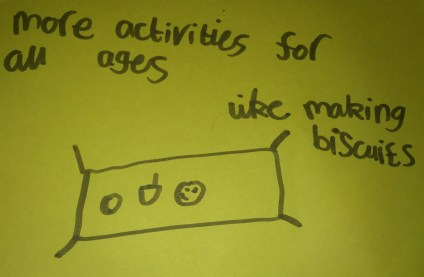 Child's drawing of idea; everyone making biscuits together