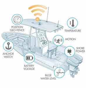 Siren Marine Pixie unit features