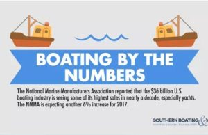 boat by numbers
