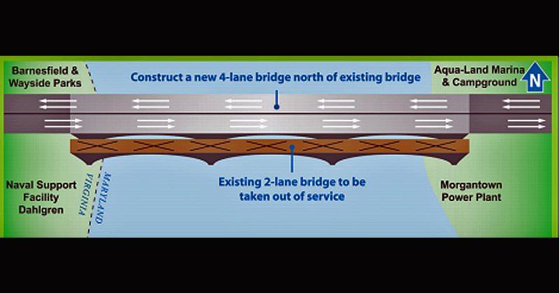 nice-bridge-cover