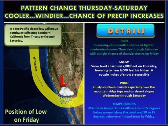 South OC Beaches Weather May 04 2016