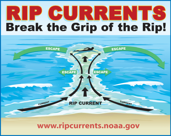 RIp Currrents Courtesy of NOAA.gov