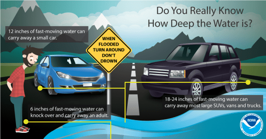 Flood Safety PSA Courtesy of NOAA