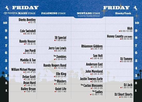 stagecoach april 28 2017 Lineup
