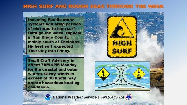 So Cal High Surf Advisory Monday Janaury 14 2019
