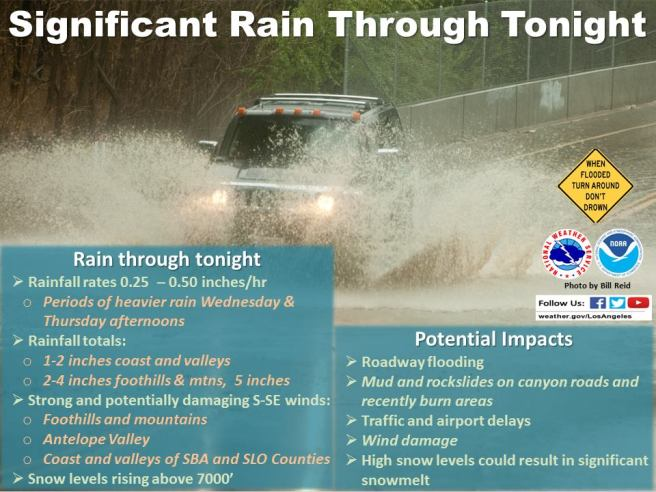 Southern California Rain and Flooding Wednesday February 13 2019