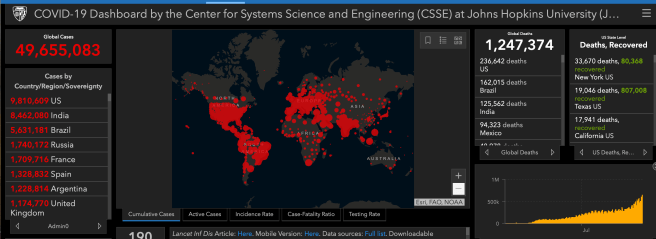 COVID 19 Status World Report Updated on November 6 2020 Courtesy of John Hopkins University