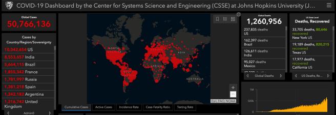 COVID 19 Status World Report Updated on November 8 2020 Courtesy of John Hopkins University