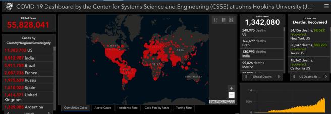 COVID 19 Status World Report Updated on November 17 2020 Courtesy of John Hopkins University