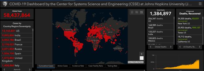 COVID 19 Status World Report Updated on November 21 2020 Courtesy of John Hopkins University