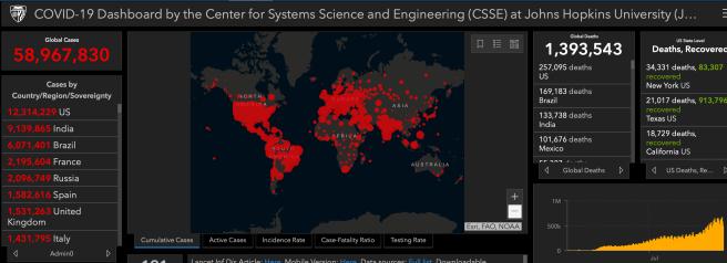COVID 19 Status World Report Updated on November 22 2020 Courtesy of John Hopkins University