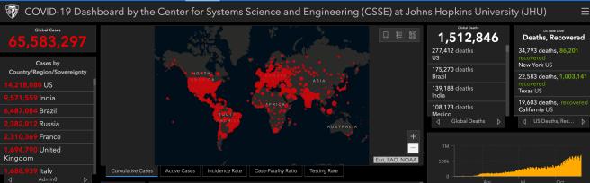 COVID 19 Status World Report Updated on December 3 2020 Courtesy of John Hopkins University
