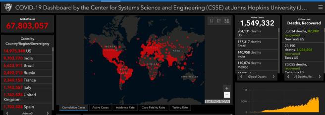 COVID 19 Status World Report Updated on December 7 2020 Courtesy of John Hopkins University