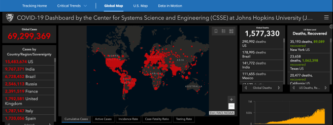 COVID 19 Status World Report Updated on December 9 2020 Courtesy of John Hopkins University
