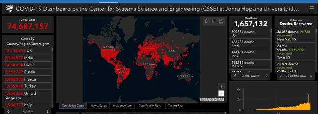 COVID 19 Status World Report Updated on December 16 2020 Courtesy of John Hopkins University