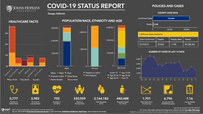 #OrangeCounty #California #COVID19 Status Report January 20 2021 Courtesy of John Hopkins University