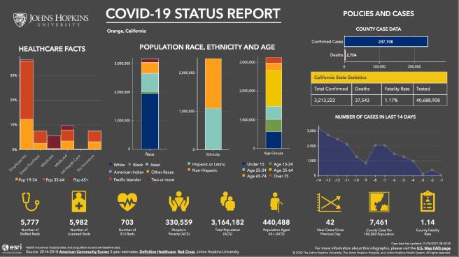#OrangeCounty #California #COVID19 Status Report January 25 2021 Courtesy of John Hopkins University