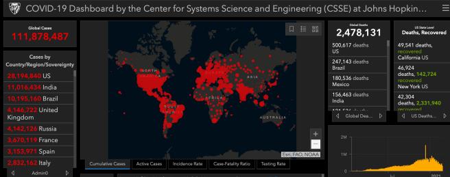 COVID 19 Status World Report Updated on February 22 2021 Courtesy of John Hopkins University