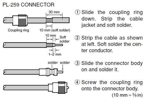 PL259 Diagram