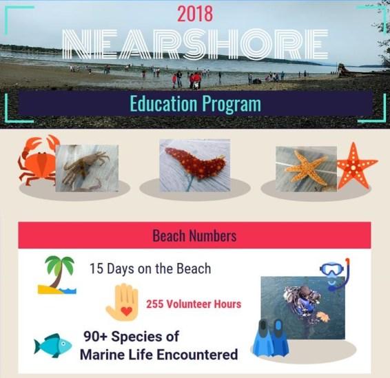 Nearshore 2018 Infograph_Short