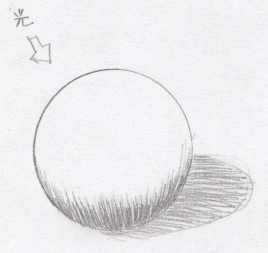 球の描き方3