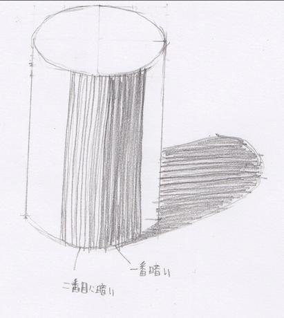 円柱の影の描き方2