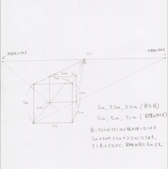 一点透視図法と対角線の消失点の説明6