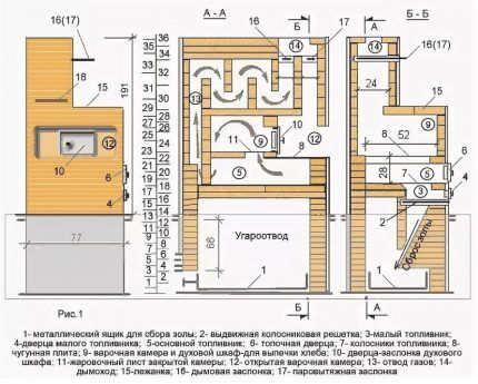 外部のゴールドコレクターを持つロシアのストーブの建設