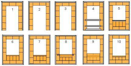 Schema der Apartments 10 erster Reihen des Mauerwerks