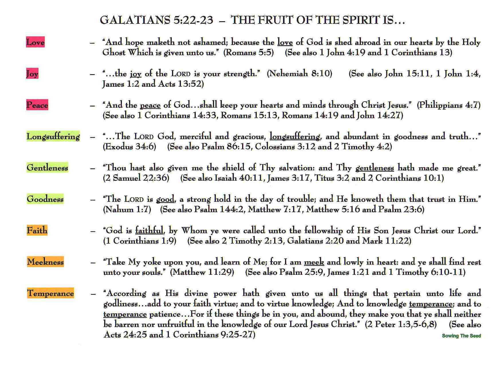 The Fruit Of The Spirit (2)