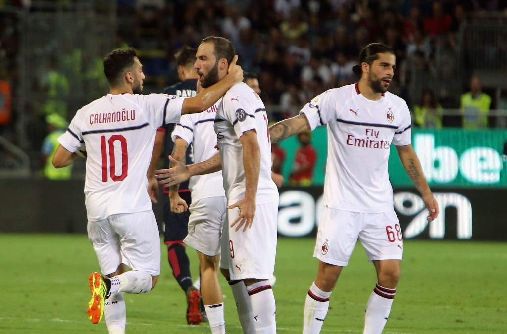 Previa Europa League   Dudelange – AC Milan