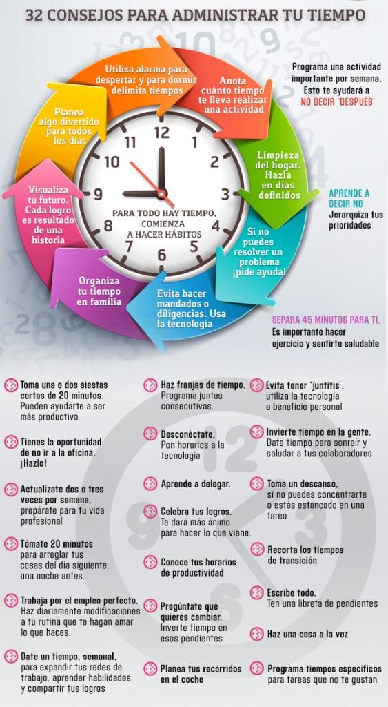 info-administra-tu-tiempo