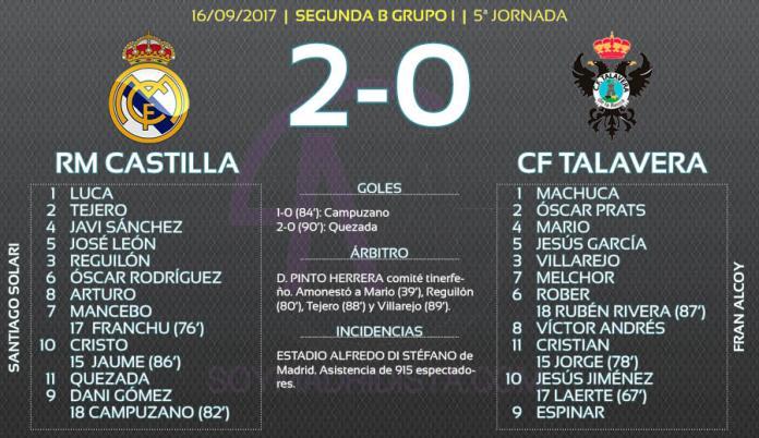 Ficha Castilla Talavera