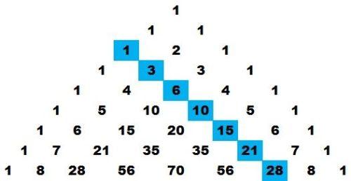 diagonal en mateméticas