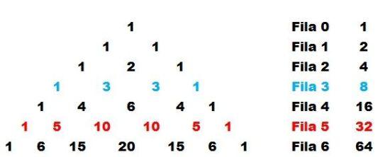 Ejemplo de triángulo de Pascal