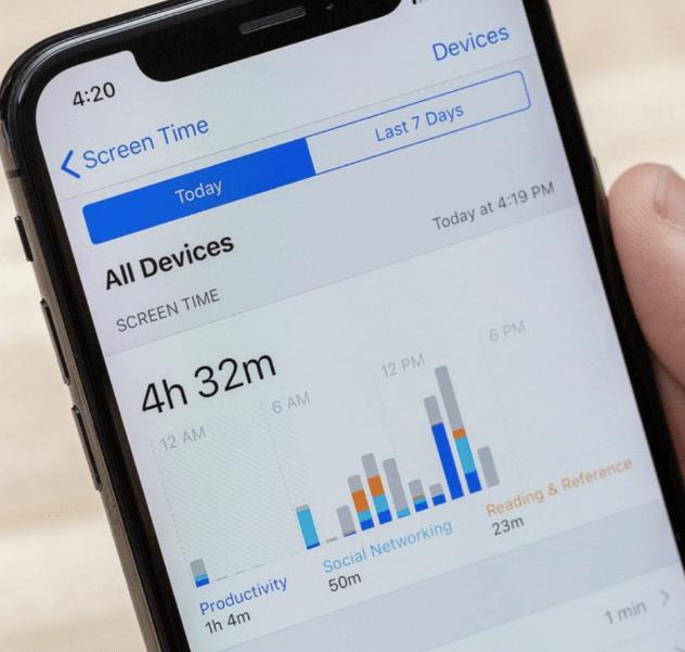 Usuarios de iPhone se enteran cuánto usan realmente sus teléfonos 😰