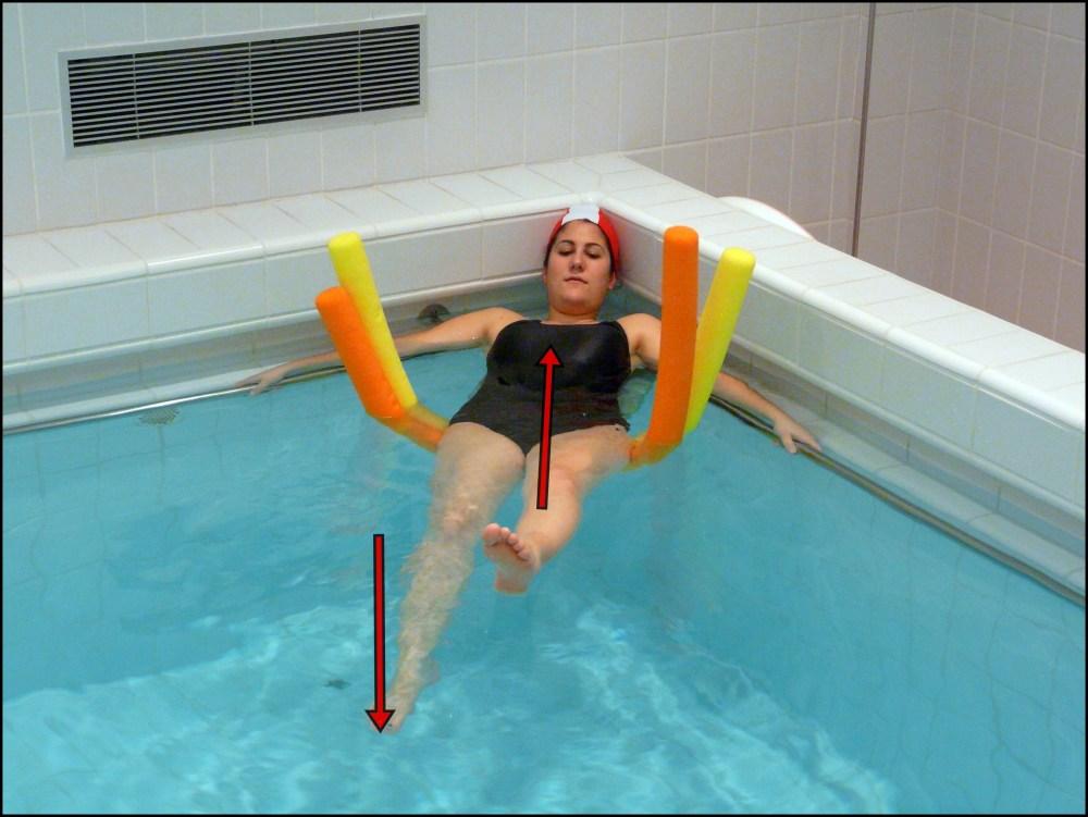 Balneoterapia: Ejercicios con las extremidades inferiores (2/6)