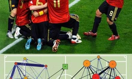 Unos científicos desarrollan un software para descubrir cuales son los mejores equipos de fútbol