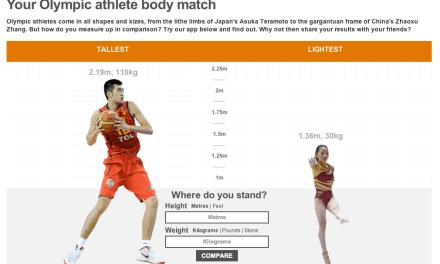 Compara tu físico con los atletas olímpicos de Londres 2012