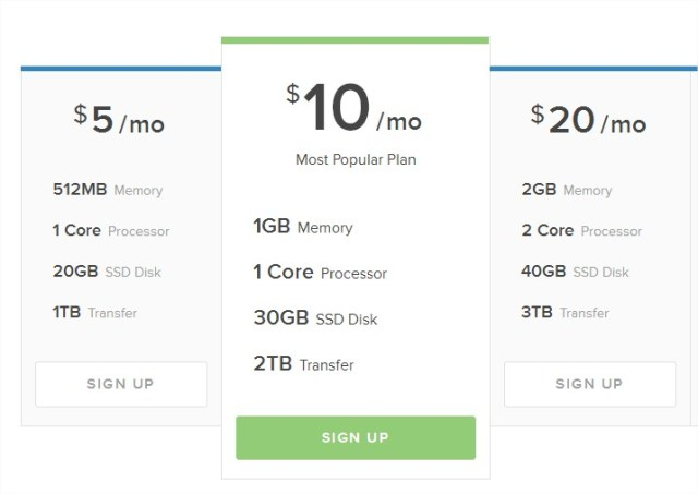 Pricing  DigitalOcean - Opera