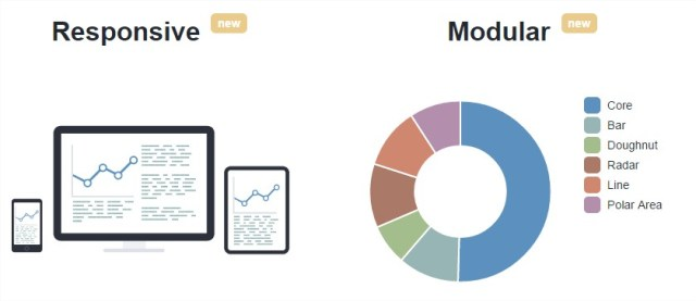 Chart.js  Open source HTML5 Charts for your website - Google Chrome_2