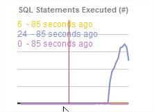MySQL Workbench_2