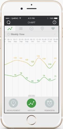 Qardio App- presión arterial