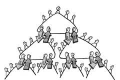 organisationen