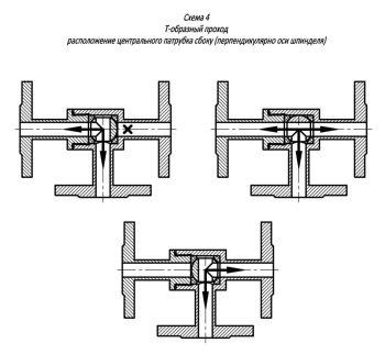 Краны шаровые трехходовые Т-образный. Схема 4