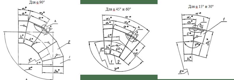 Колено ОСТ 34 10.752-97 чертеж