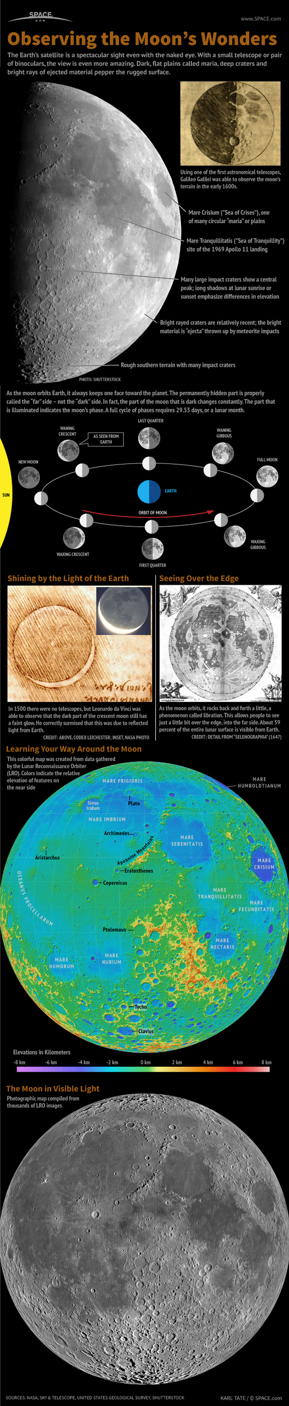 Find out how to spot craters and