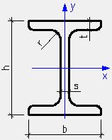 Сортамент Двутавры дополнительной серии по ГОСТ 26020-83