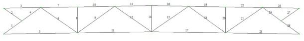 Нумерация элементов в расчетной схеме